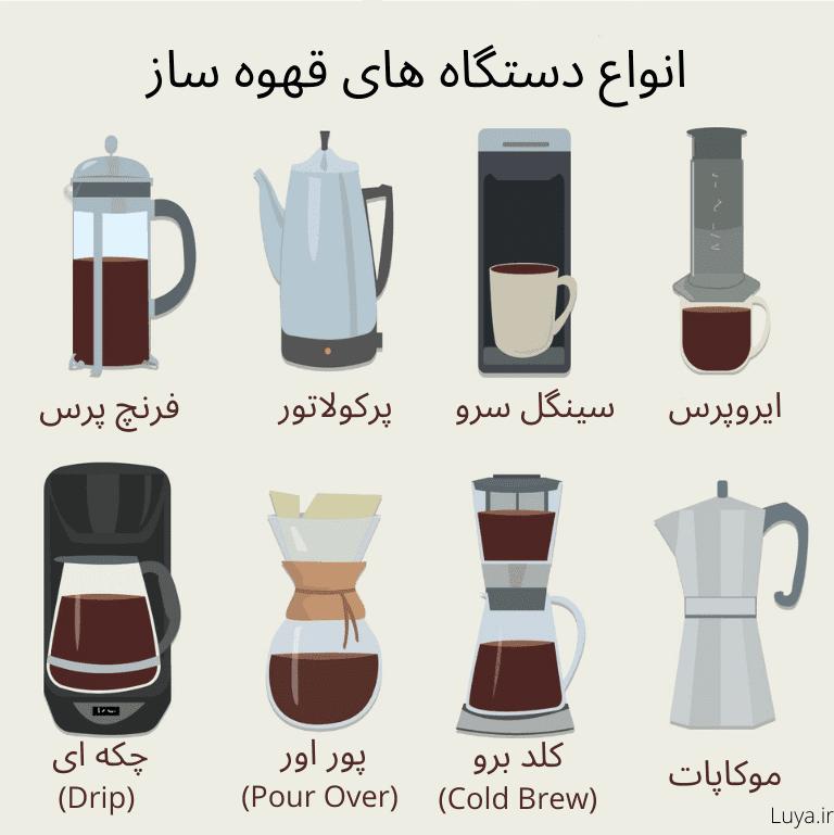 انواع دستگاه های قهوه ساز خانگی